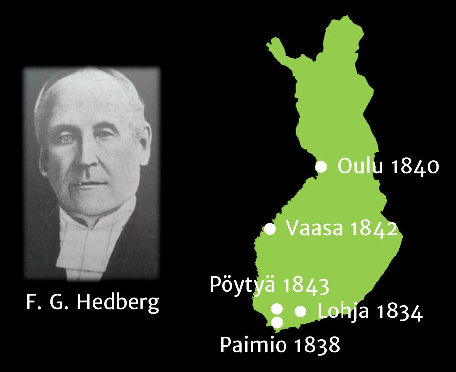 F. G. Hedbergin toiminnan alkuvaiheen tärkeitä vuosia